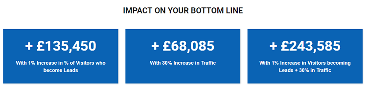 calculate-impact-on-your-bottom-line.png